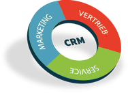 crm_middle