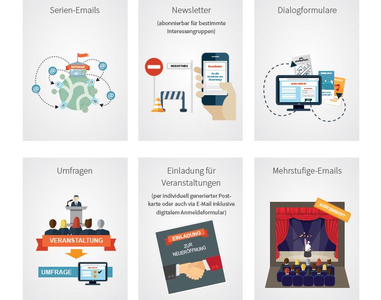 Dialog-Marketing-Lösung für Kommunen