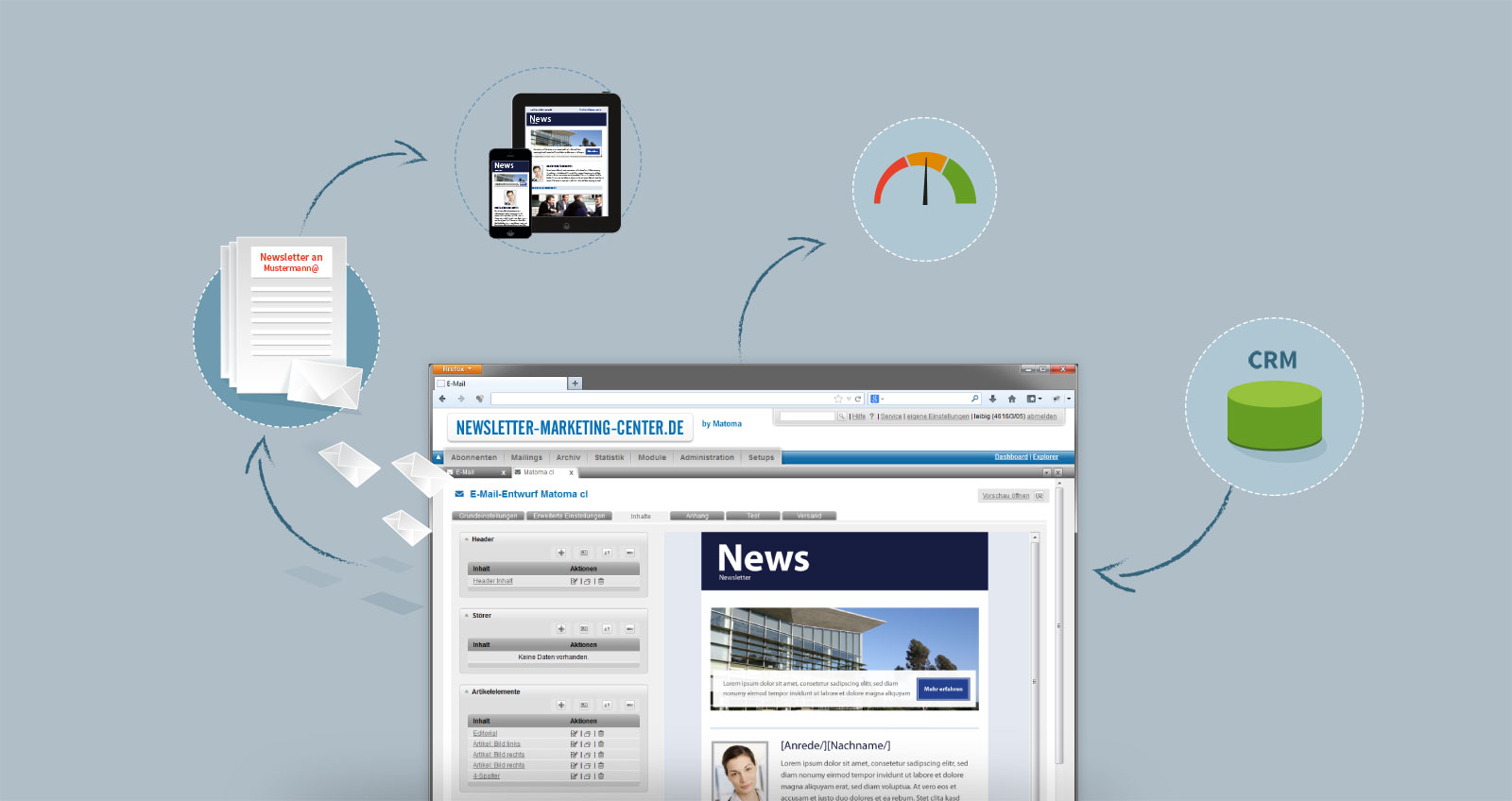 Newsletter-Marketing-Center als Mini-CRM