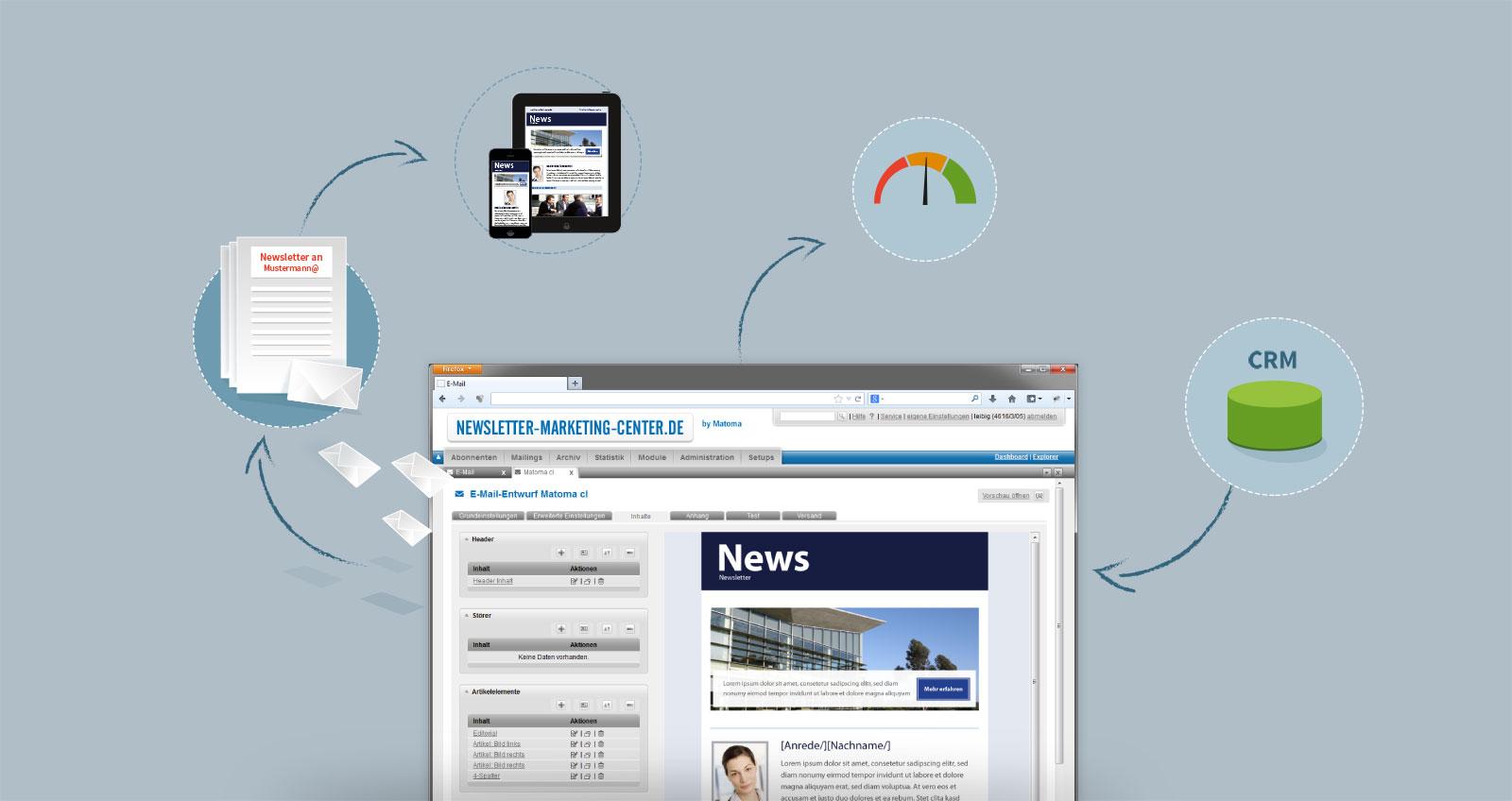 Newsletter-Marketing-Center als Mini-CRM