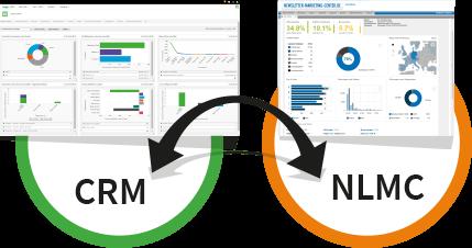 Anbindung zwischen CRM und NLMC