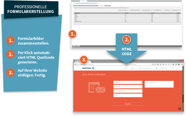 Professionelle Formularerstellung mit HTML-Code