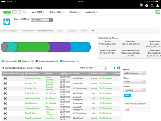 CRM_Übersicht Pipeline-Forecast-Management