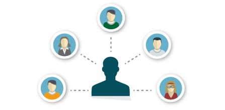 Symbol Kontaktverwaltungsmodul