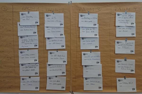 Tagesablauf WordCamp Würzburg 2018 mit vielen einzelnen Einreichungen auf A4 Papier